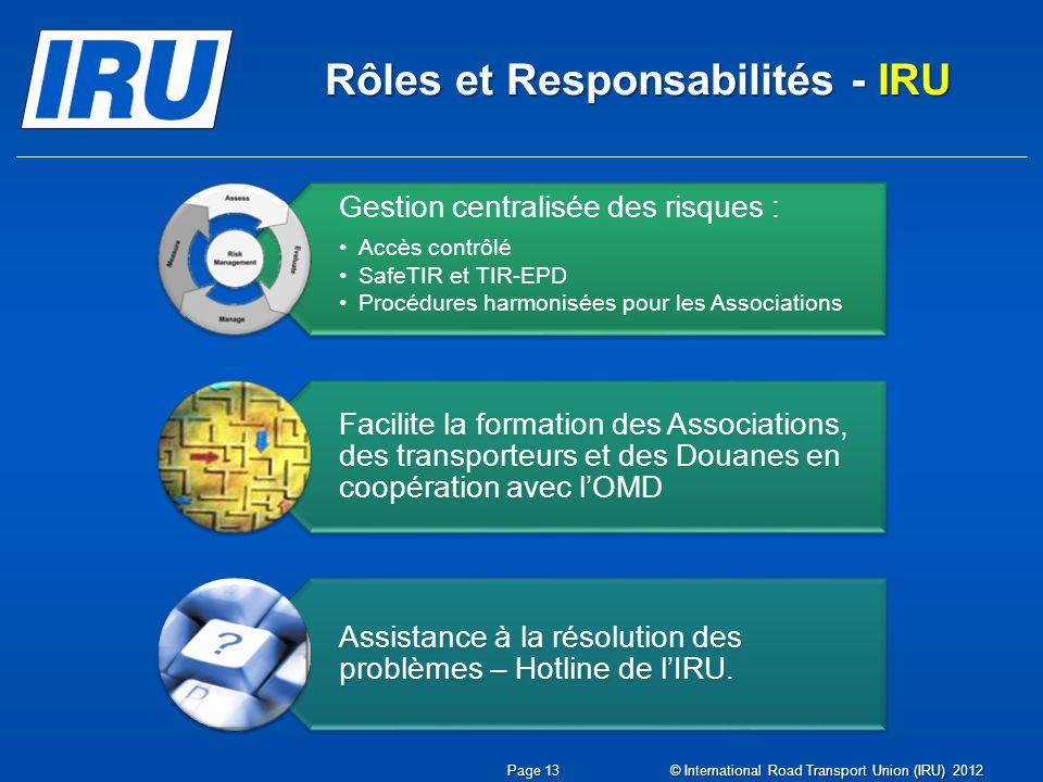 Rôles et Responsabilités - IRU