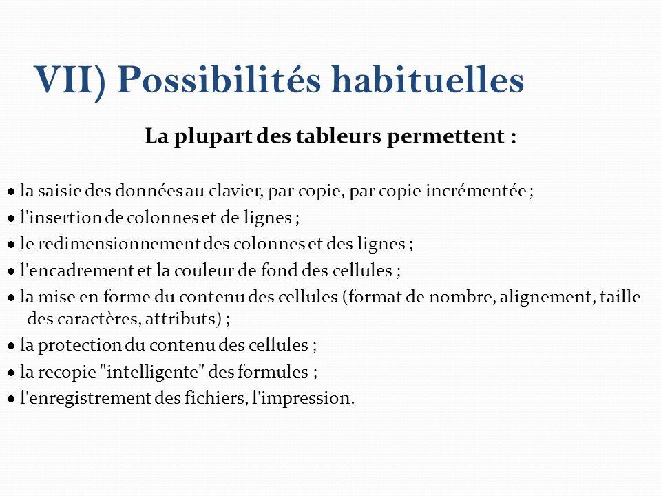VII) Possibilités habituelles