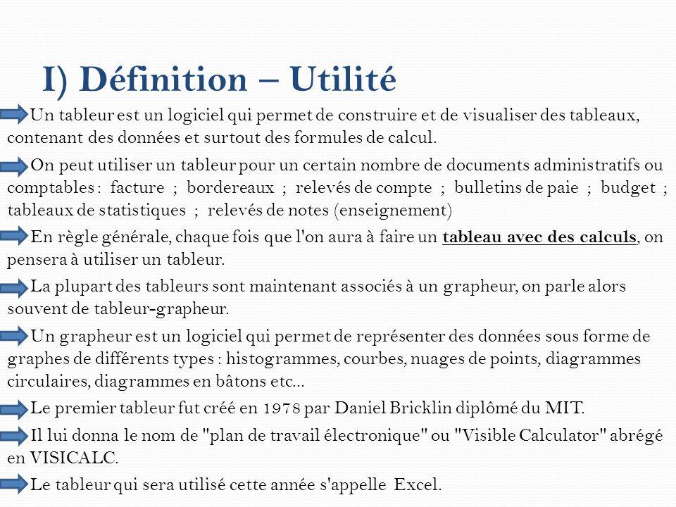 I) Définition  Utilité
