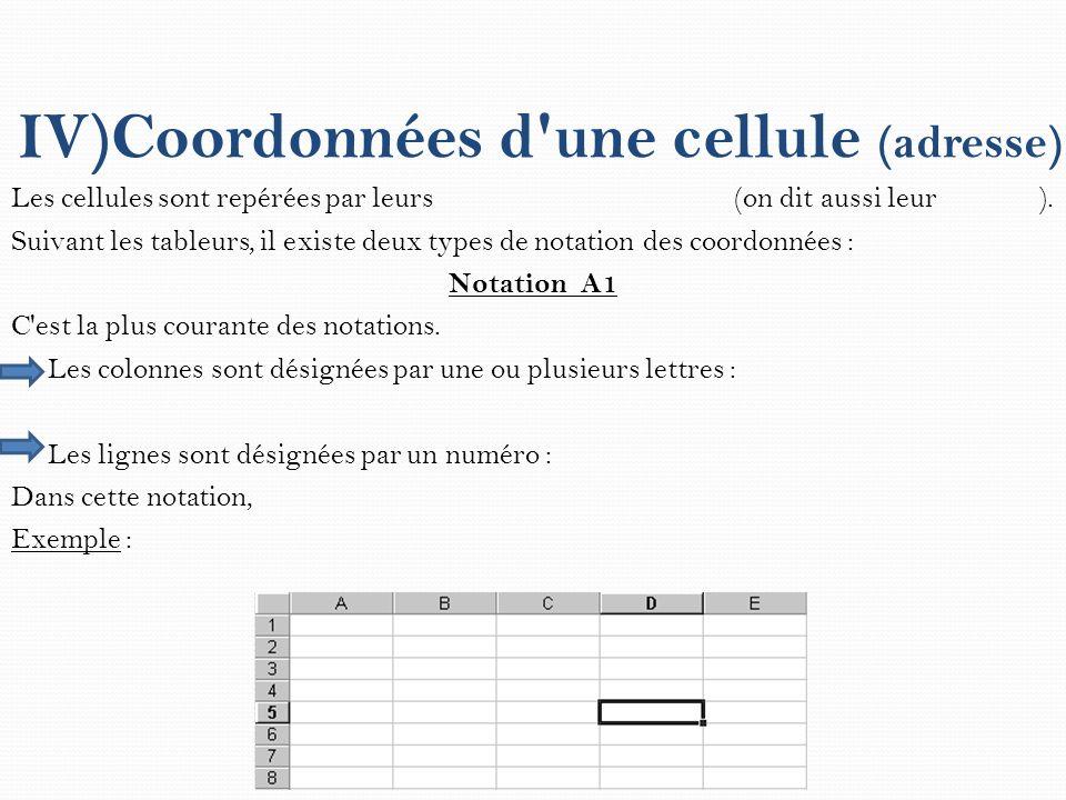 IV)Coordonnées d une cellule (adresse)