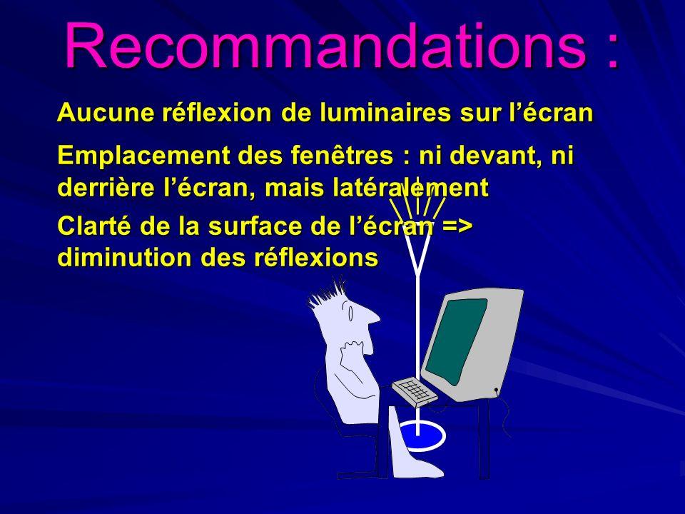 Recommandations : Aucune réflexion de luminaires sur l'écran