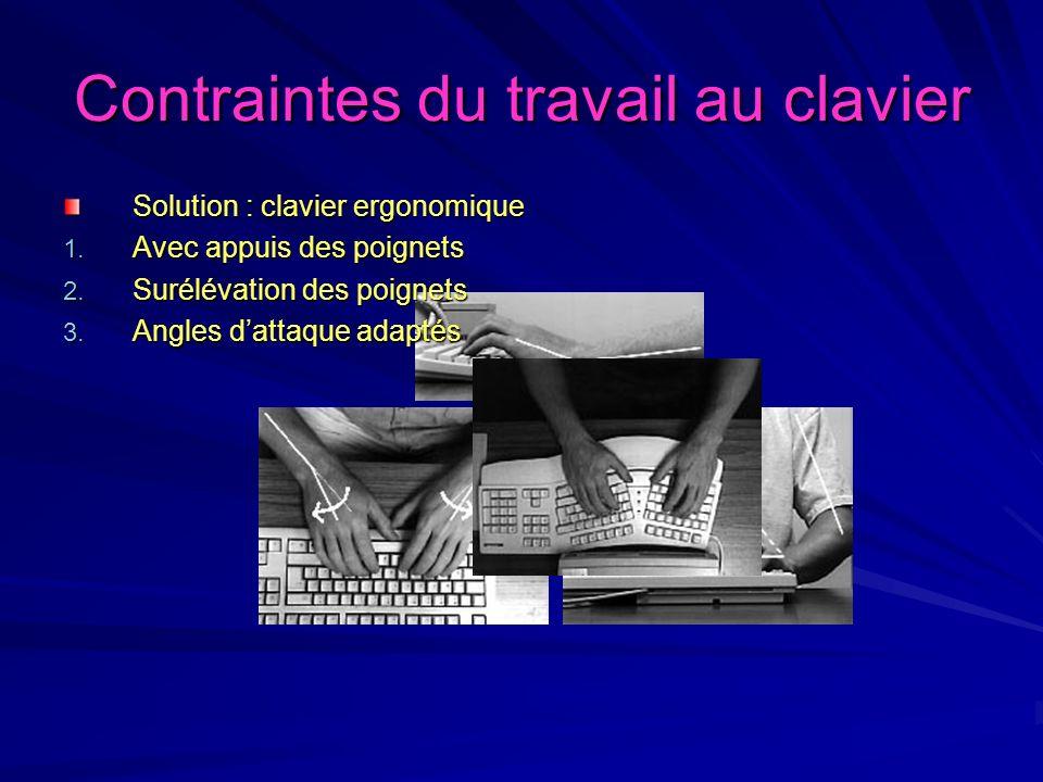 Contraintes du travail au clavier