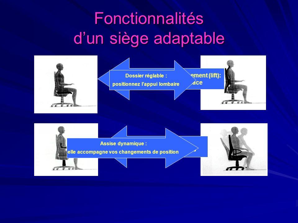 Fonctionnalités d'un siège adaptable