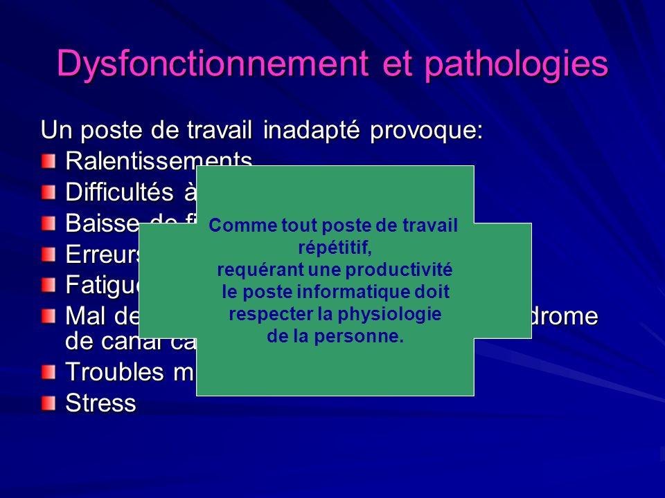 Dysfonctionnement et pathologies
