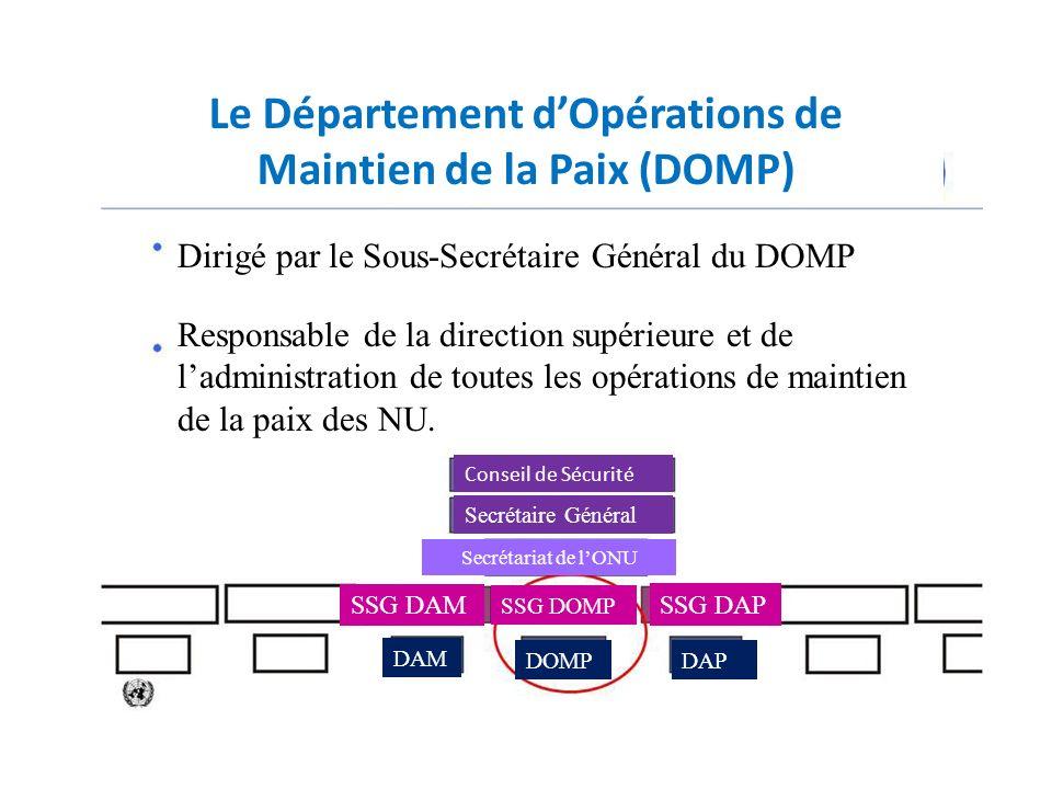 Le Département d'Opérations de Maintien de la Paix (DOMP)