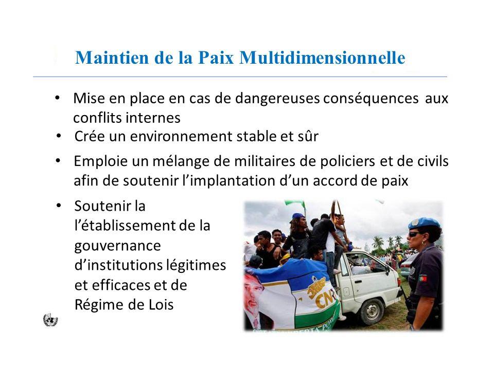 Maintien de la Paix Multidimensionnelle