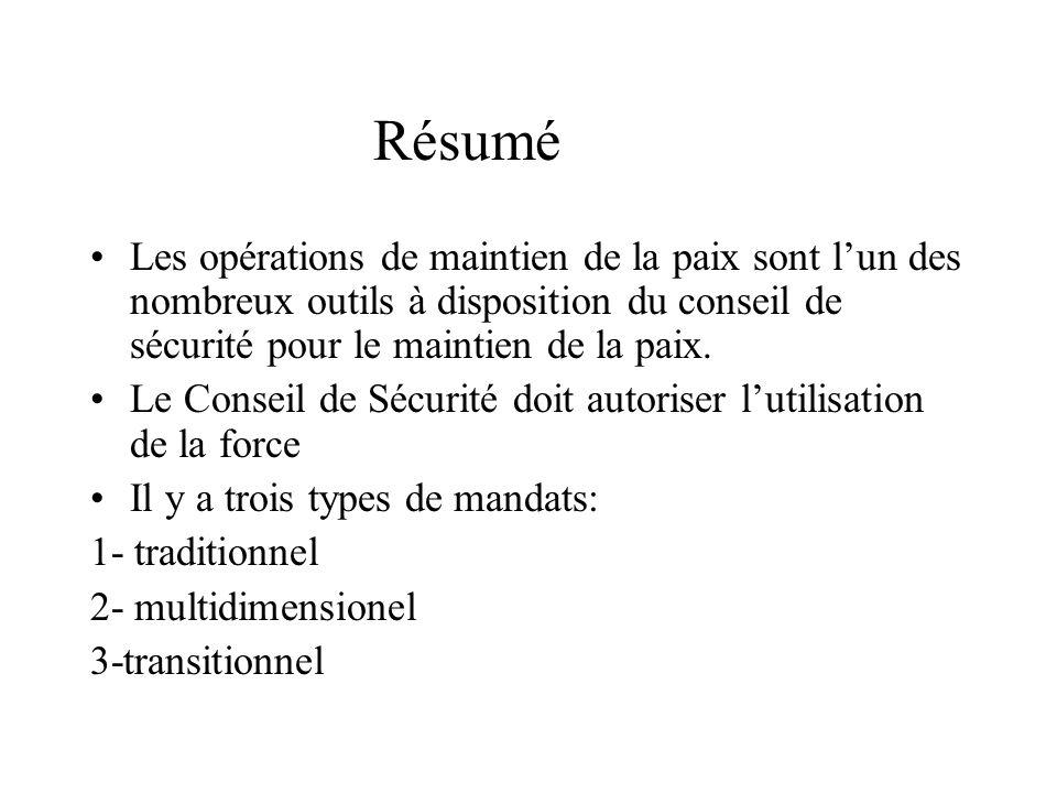 Summary:Résumé.