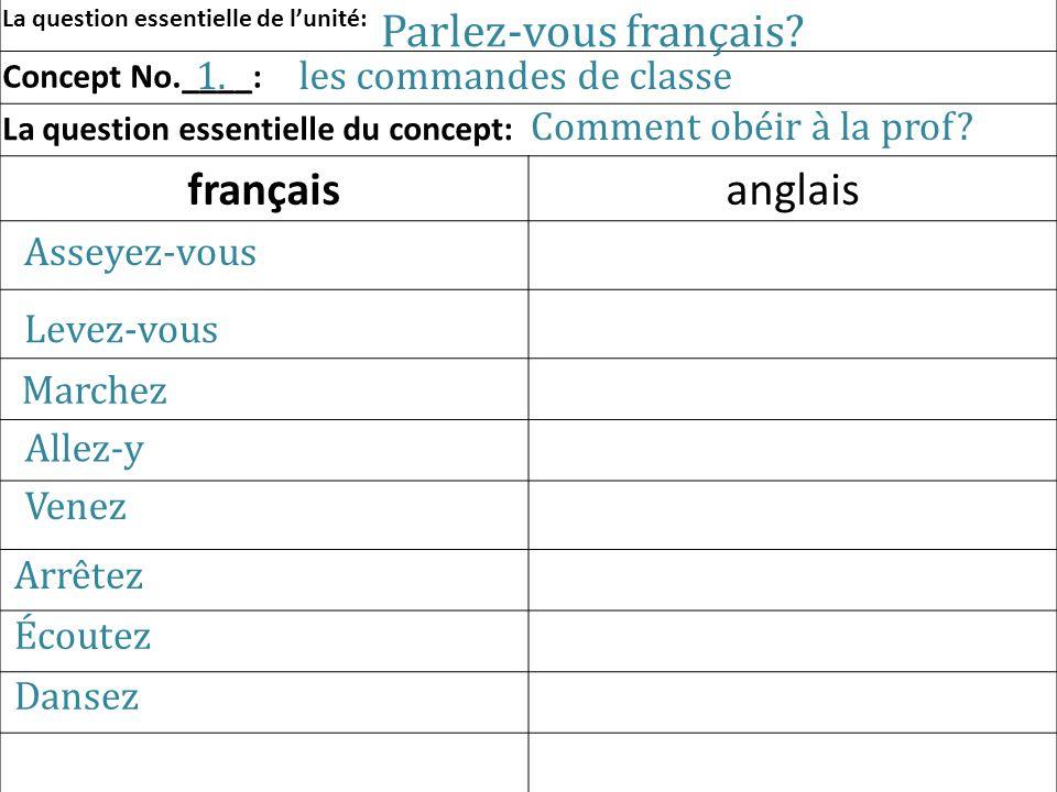 français anglais Parlez-vous français 1. les commandes de classe