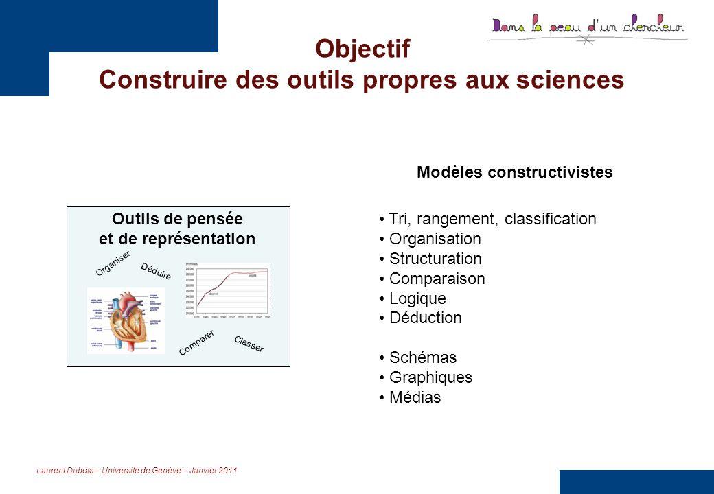 Construire des outils propres aux sciences Modèles constructivistes