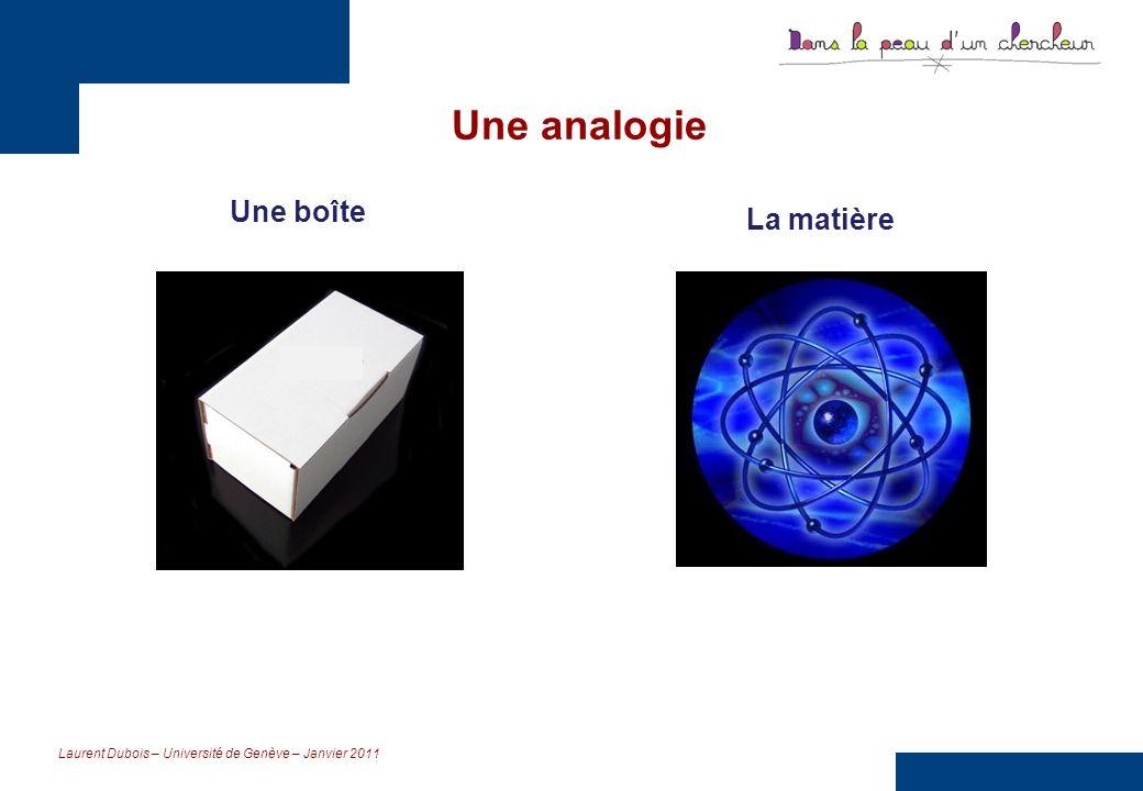 Une analogie Une boîte La matière