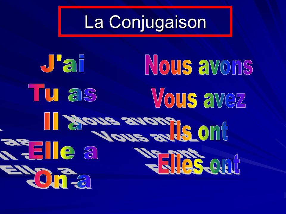 La Conjugaison J ai Tu as Il a Elle a On a Nous avons Vous avez