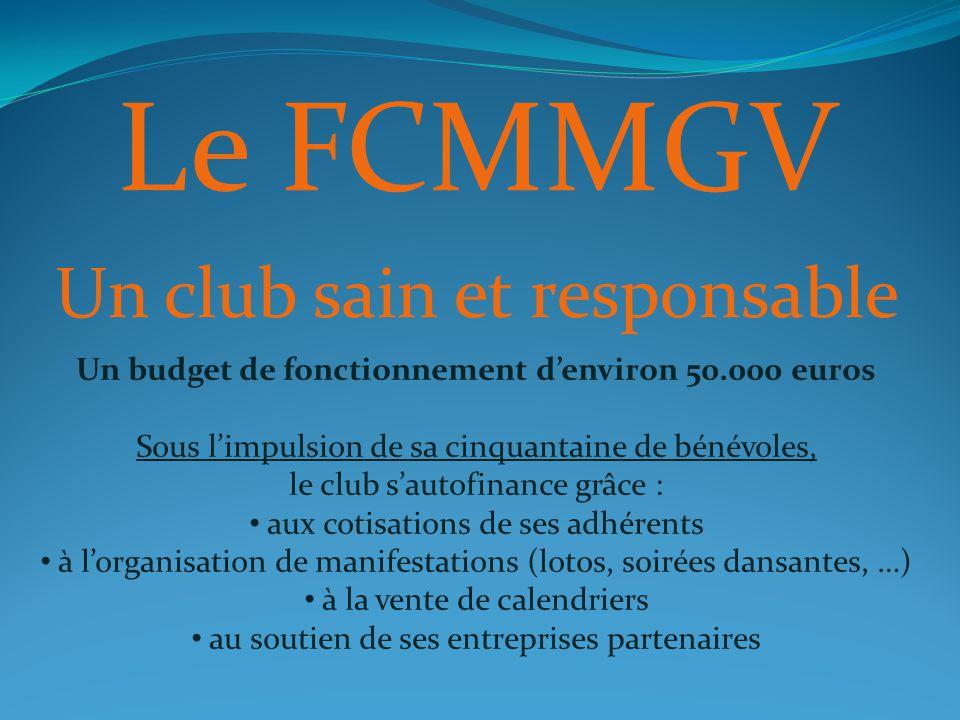 Un budget de fonctionnement d'environ 50.000 euros