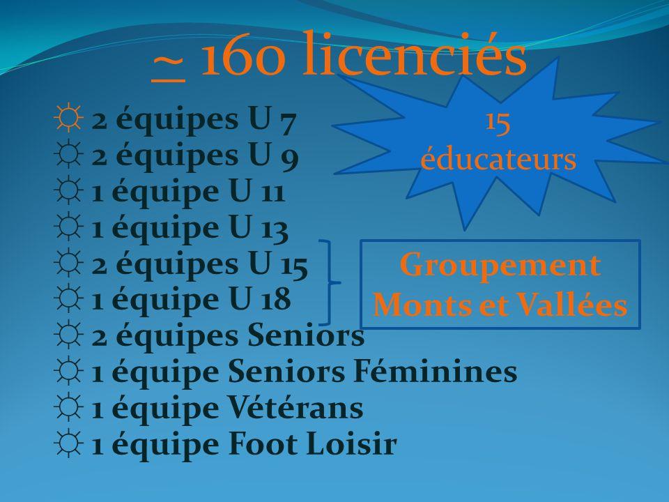 ~ 160 licenciés 15 éducateurs 2 équipes U 7 2 équipes U 9