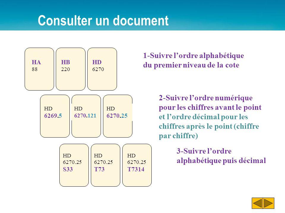 Consulter un document 1-Suivre l'ordre alphabétique du premier niveau de la cote. HA. 88. HB. 220.