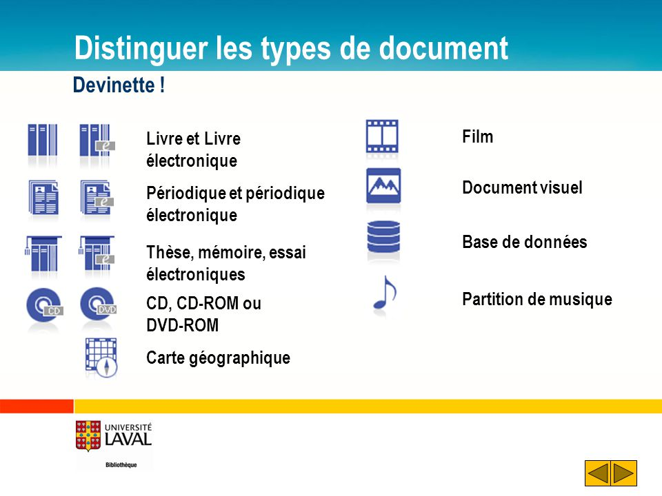 Distinguer les types de document