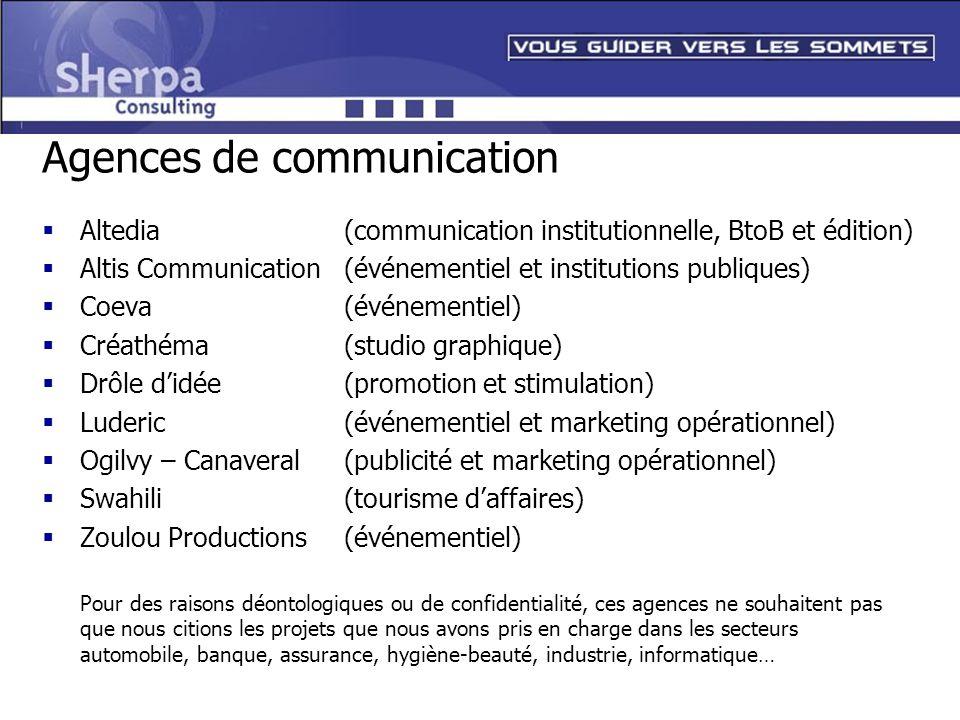 Agences de communication