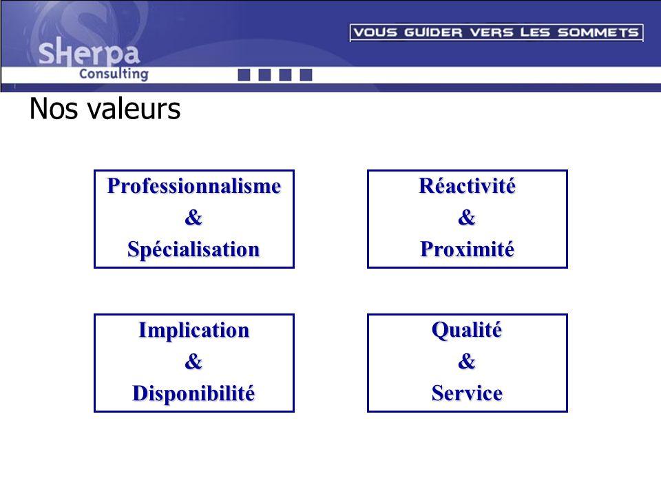 Nos valeurs Professionnalisme & Spécialisation Réactivité & Proximité