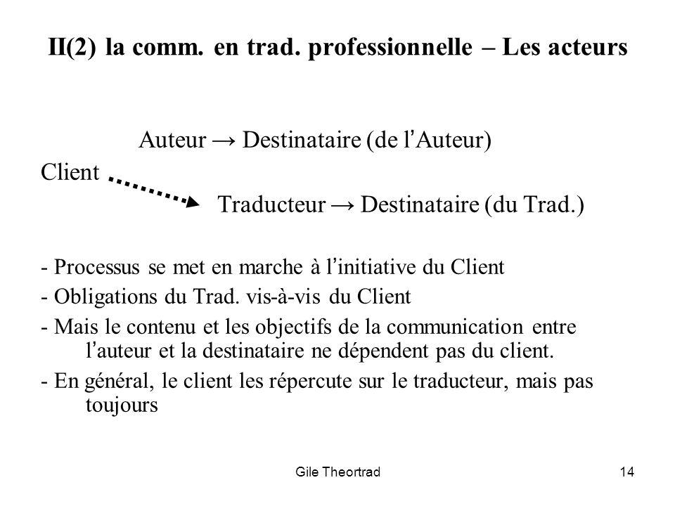 II(2) la comm. en trad. professionnelle – Les acteurs