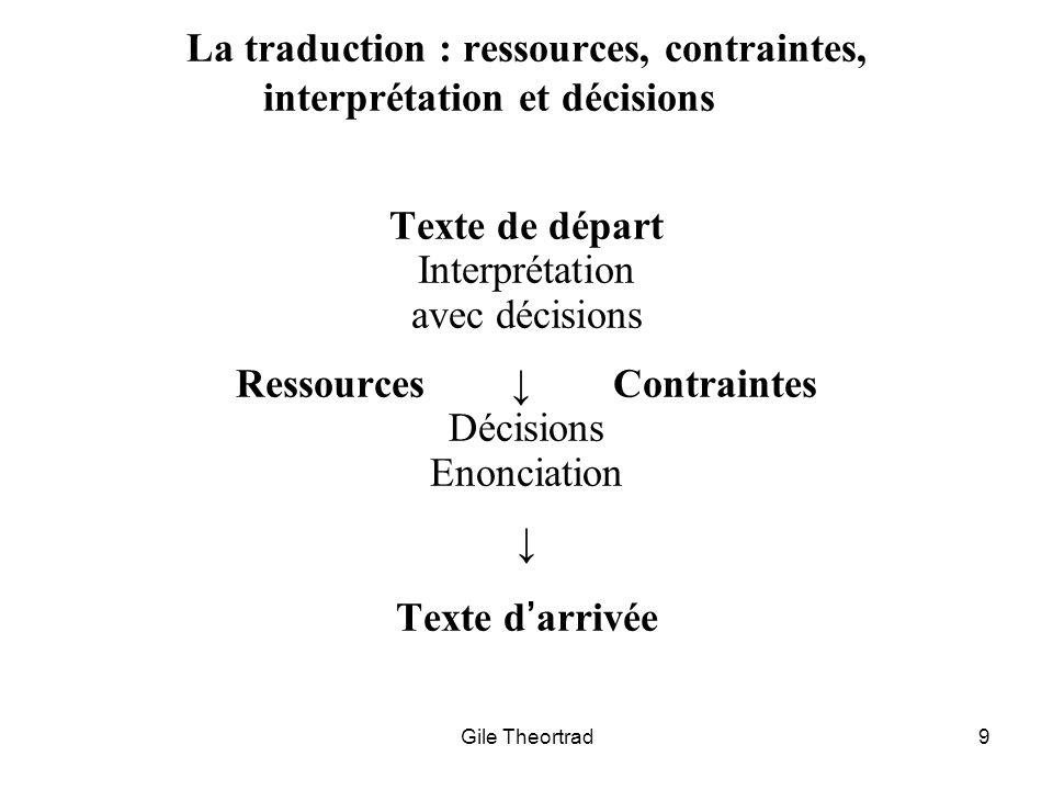 La traduction : ressources, contraintes, interprétation et décisions