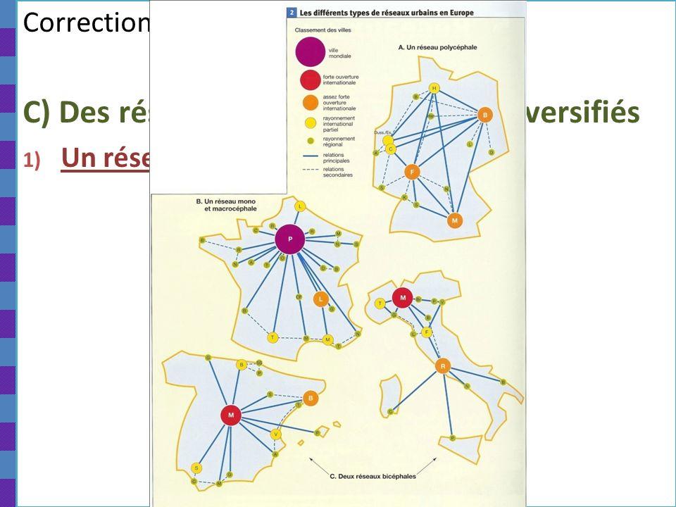 C) Des réseaux urbains nationaux diversifiés