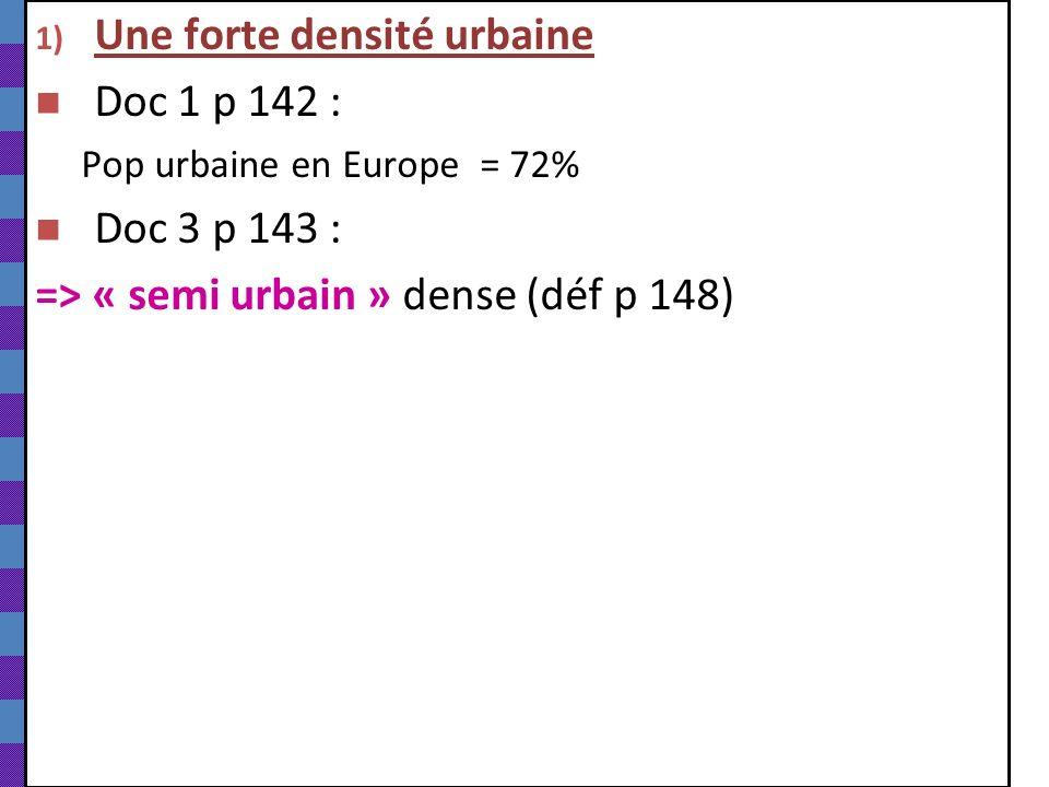 Une forte densité urbaine Doc 1 p 142 : Doc 3 p 143 :