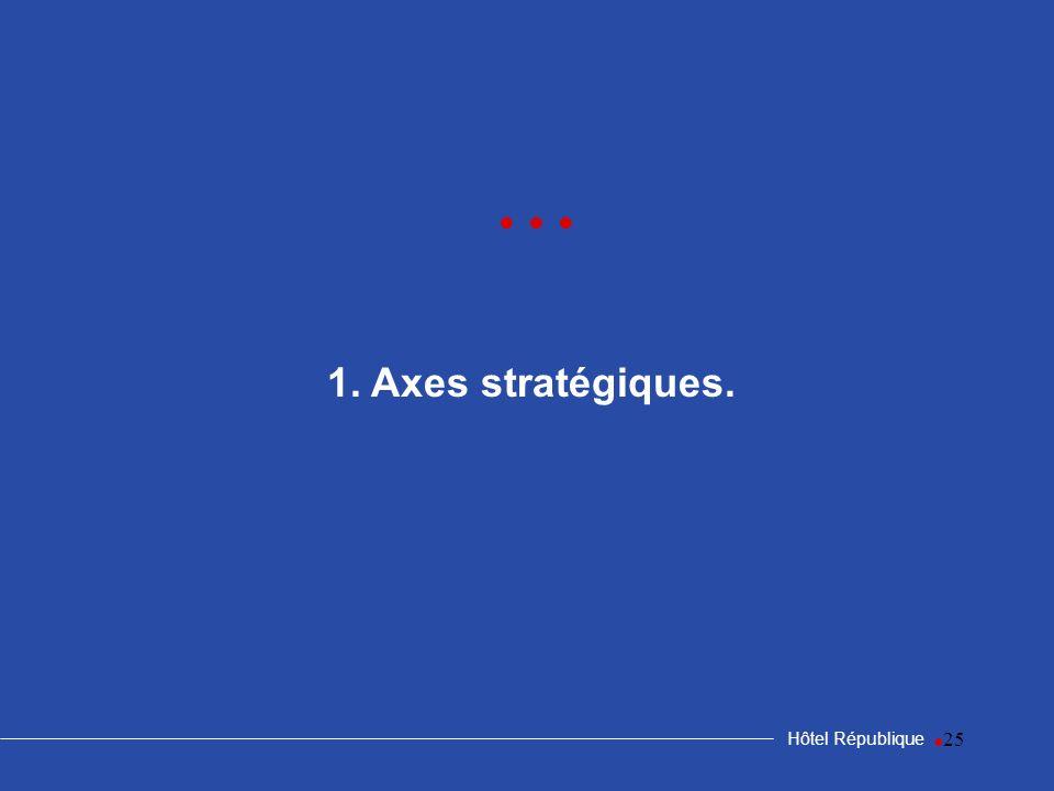 • • • 1. Axes stratégiques. Hôtel République •