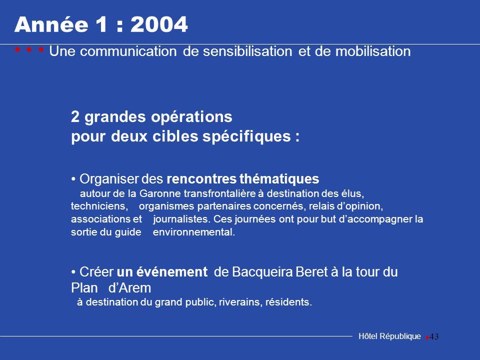 samedi 25 mars 2017Année 1 : 2004. • • • Une communication de sensibilisation et de mobilisation. 2 grandes opérations.
