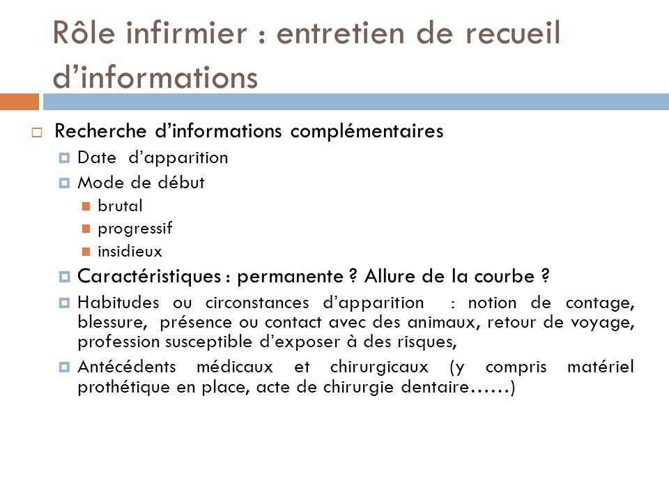 Rôle infirmier : entretien de recueil d'informations
