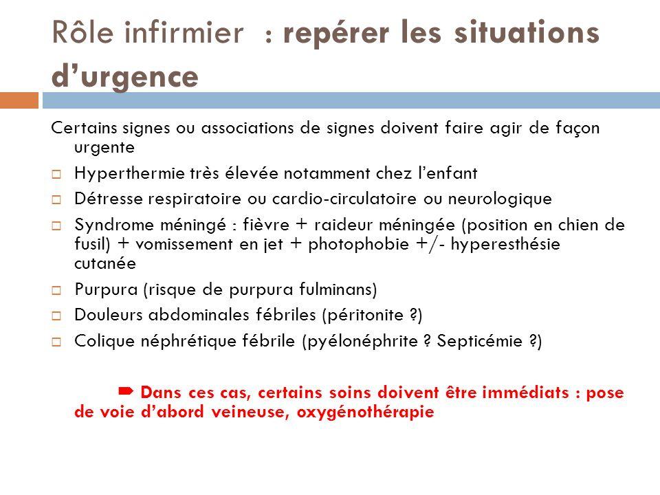 Rôle infirmier : repérer les situations d'urgence
