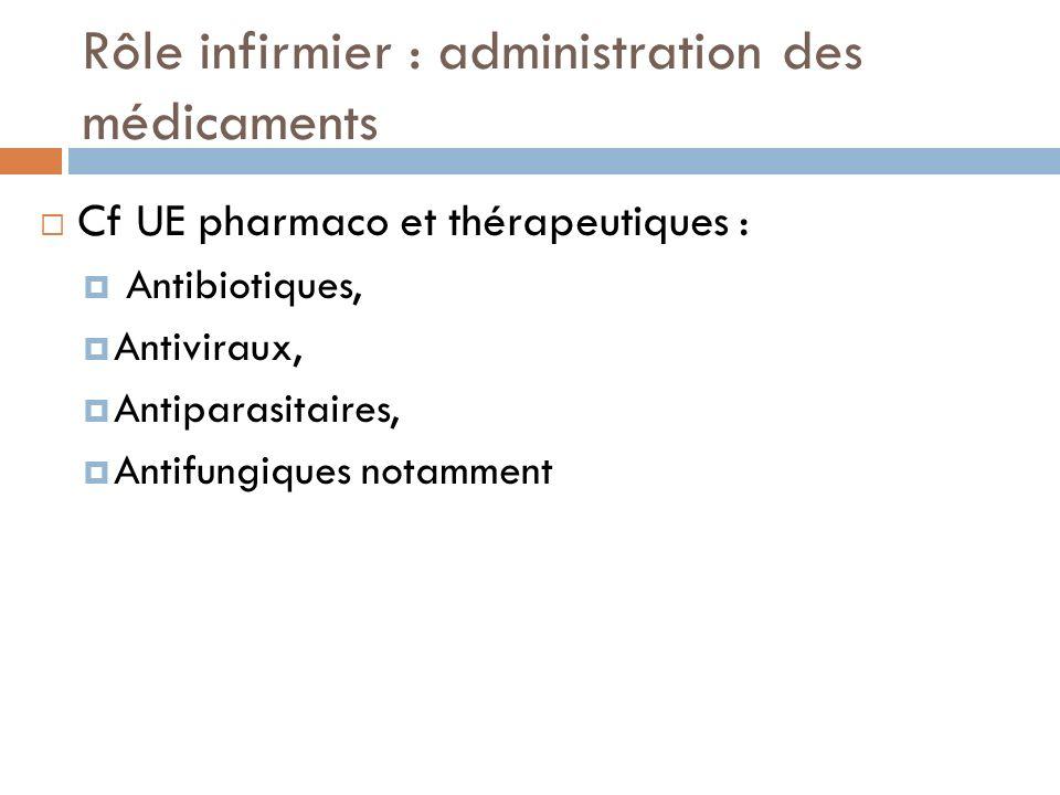 Rôle infirmier : administration des médicaments