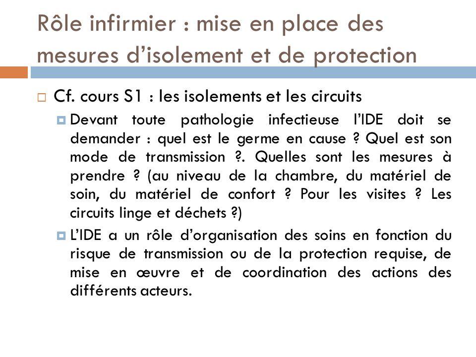 Rôle infirmier : mise en place des mesures d'isolement et de protection