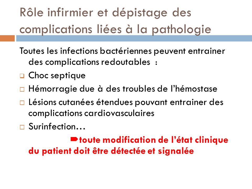 Rôle infirmier et dépistage des complications liées à la pathologie