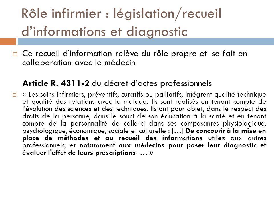 Rôle infirmier : législation/recueil d'informations et diagnostic