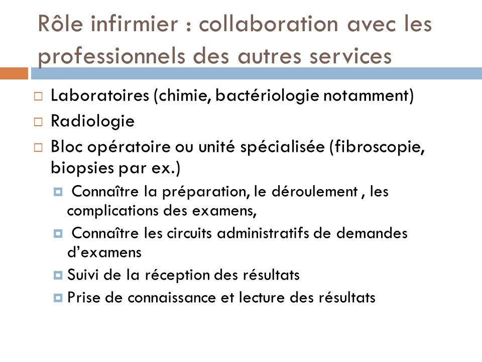 Rôle infirmier : collaboration avec les professionnels des autres services