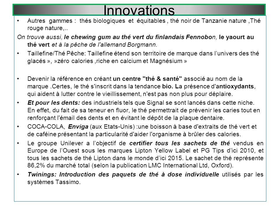Innovations Autres gammes : thés biologiques et équitables , thé noir de Tanzanie nature ,Thé rouge nature,..