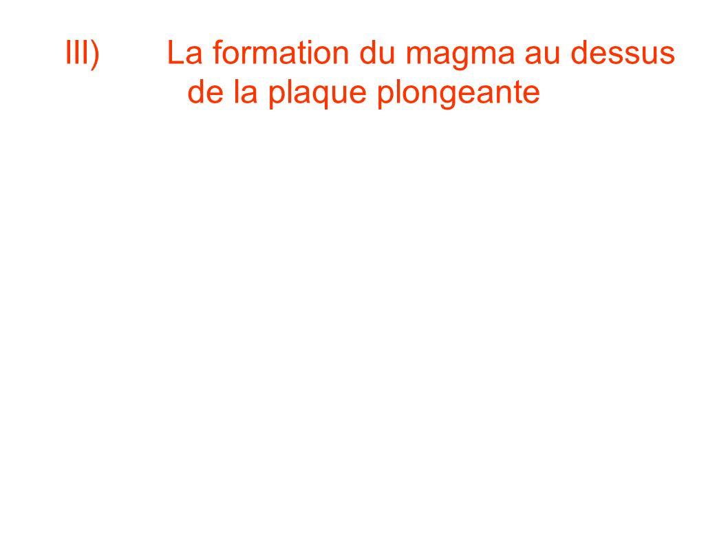 III) La formation du magma au dessus de la plaque plongeante
