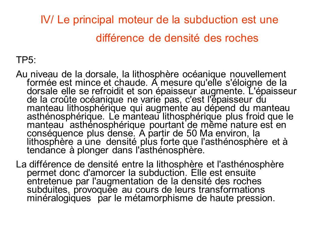 IV/ Le principal moteur de la subduction est une différence de densité des roches