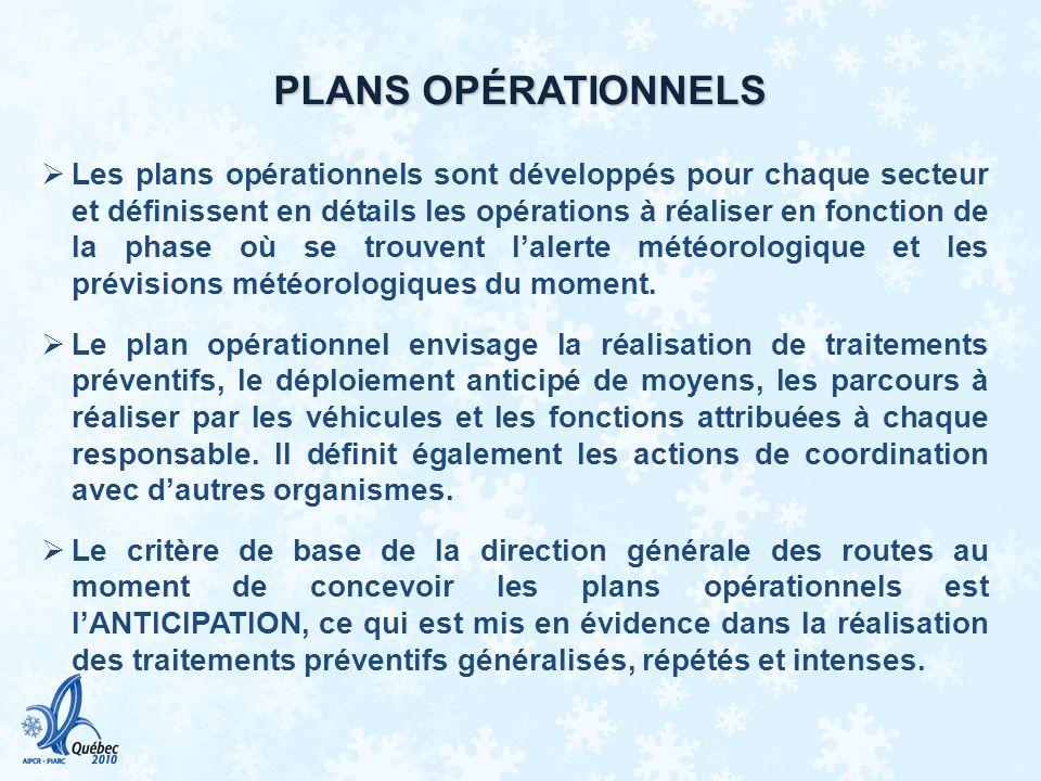 PLANS OPÉRATIONNELS