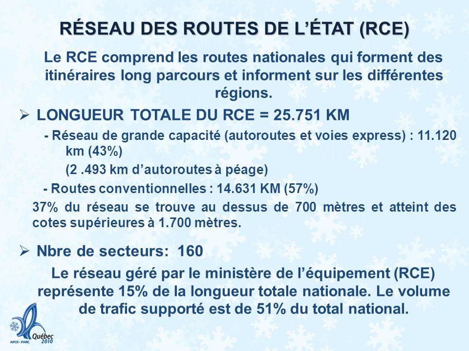 RÉSEAU DES ROUTES DE L'ÉTAT (RCE)