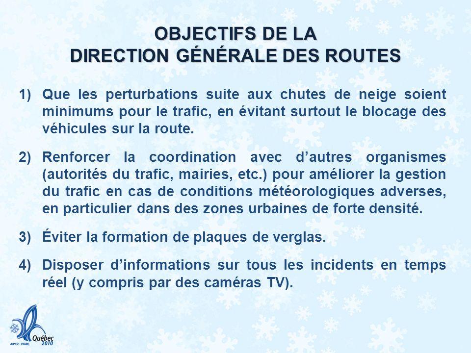 OBJECTIFS DE LA DIRECTION GÉNÉRALE DES ROUTES