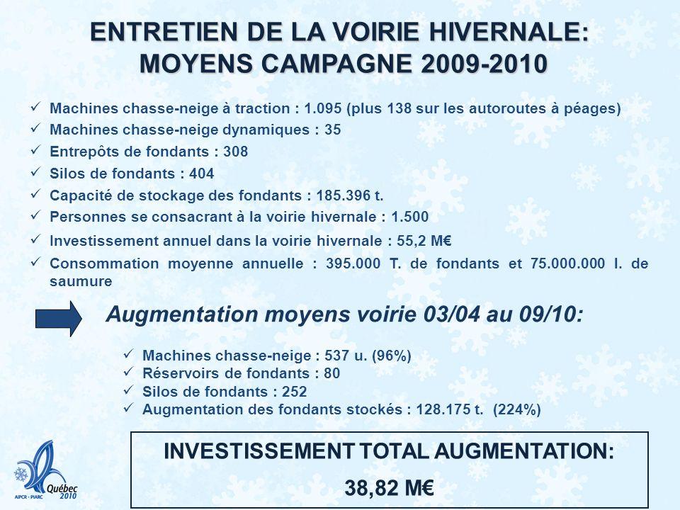 ENTRETIEN DE LA VOIRIE HIVERNALE: MOYENS CAMPAGNE 2009-2010