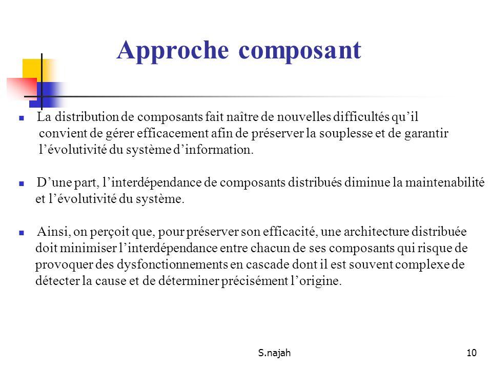 Approche composant La distribution de composants fait naître de nouvelles difficultés qu'il.