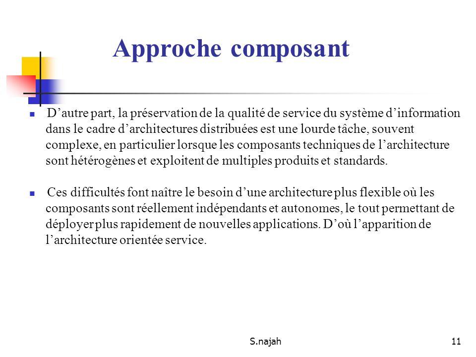 Approche composant D'autre part, la préservation de la qualité de service du système d'information.