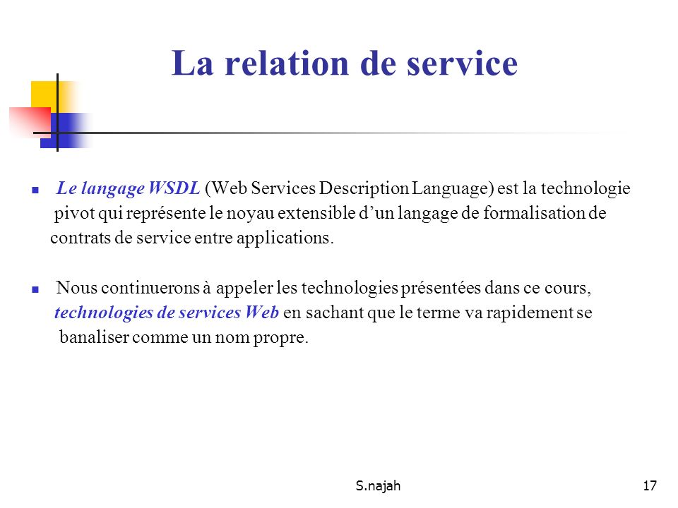 La relation de service Le langage WSDL (Web Services Description Language) est la technologie.