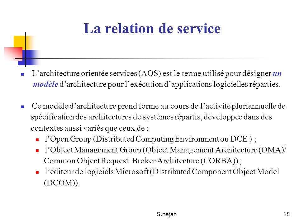 La relation de service L'architecture orientée services (AOS) est le terme utilisé pour désigner un.