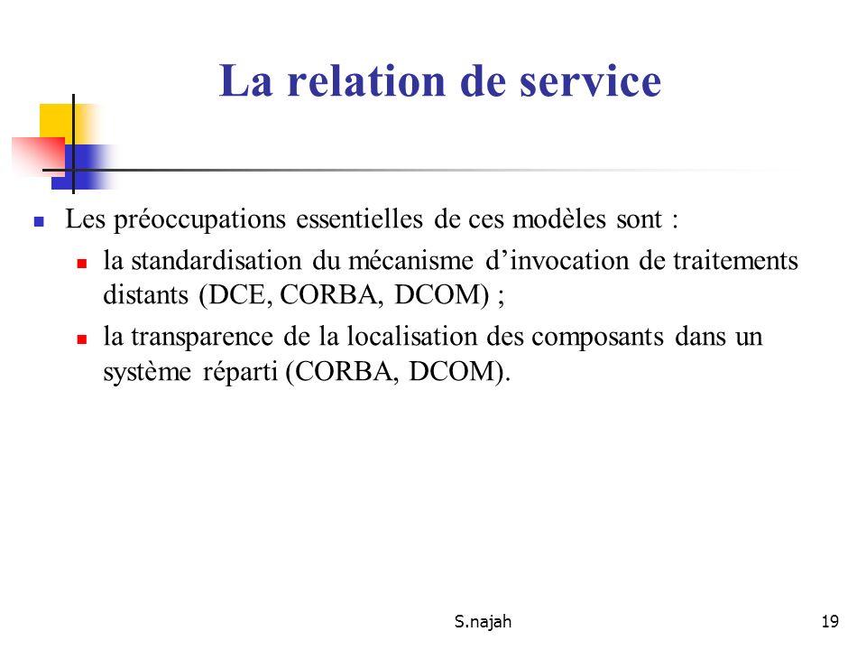 La relation de service Les préoccupations essentielles de ces modèles sont :