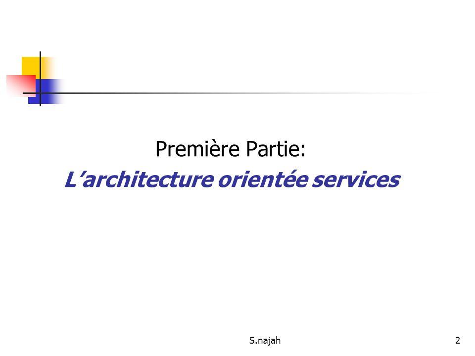 L'architecture orientée services