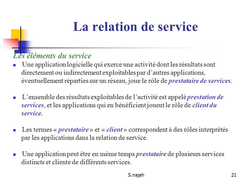 La relation de service Les éléments du service
