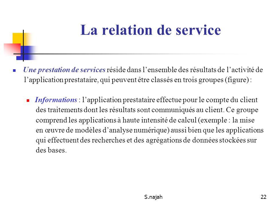 La relation de service Une prestation de services réside dans l'ensemble des résultats de l'activité de.