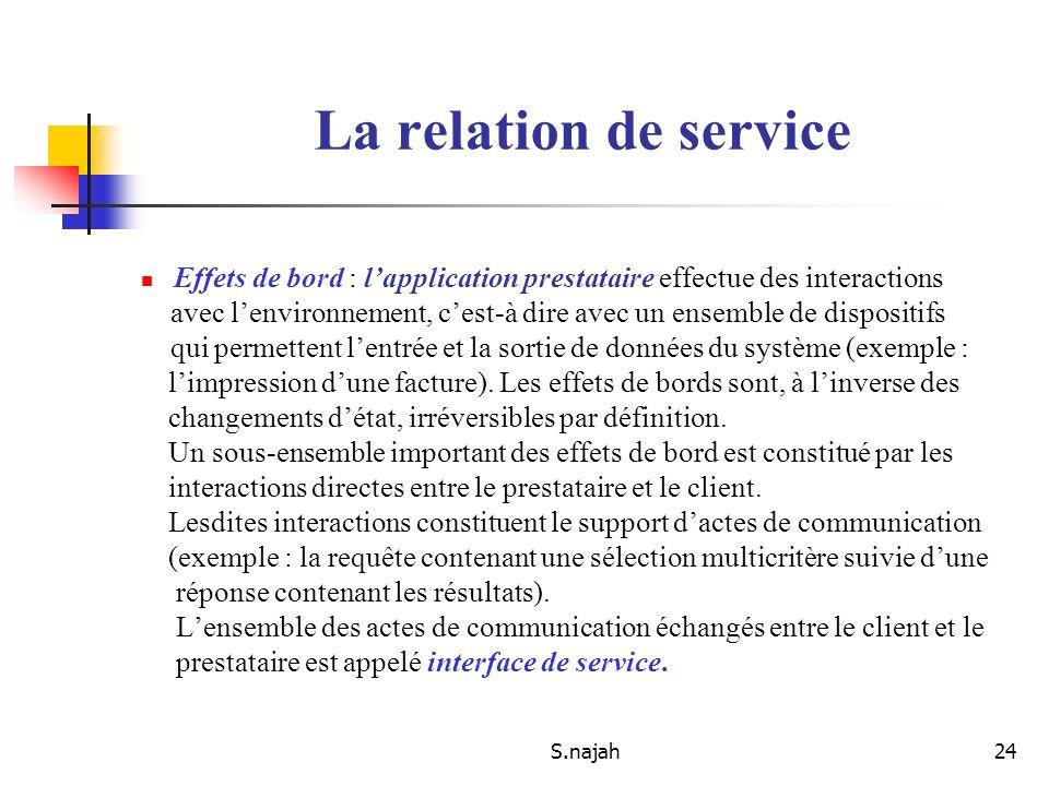 La relation de service Effets de bord : l'application prestataire effectue des interactions.